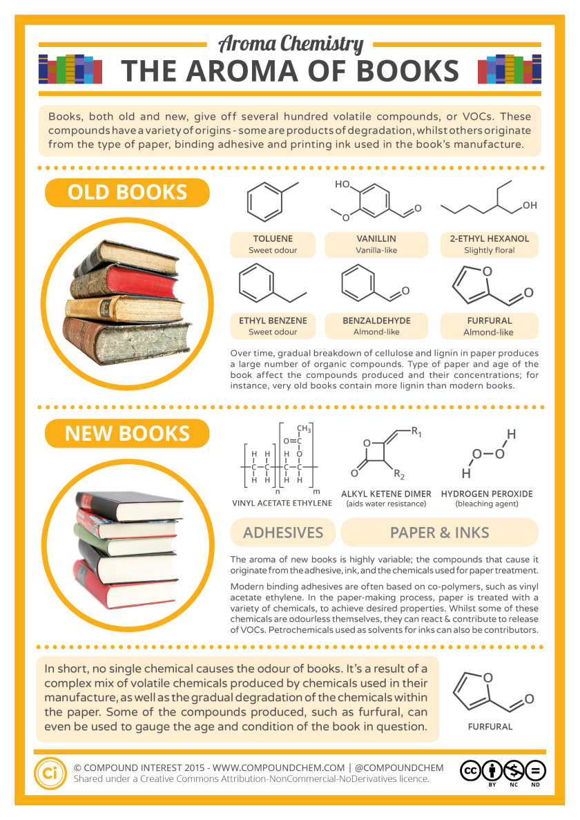 aroma-chemistry-the-smell-of-new-old-books-v2